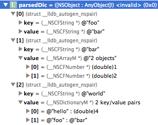 parsed JSON dictionary