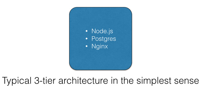 simplest 3-tier architecture