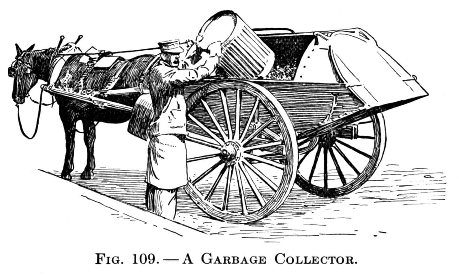 Ancient garbage collector in action
