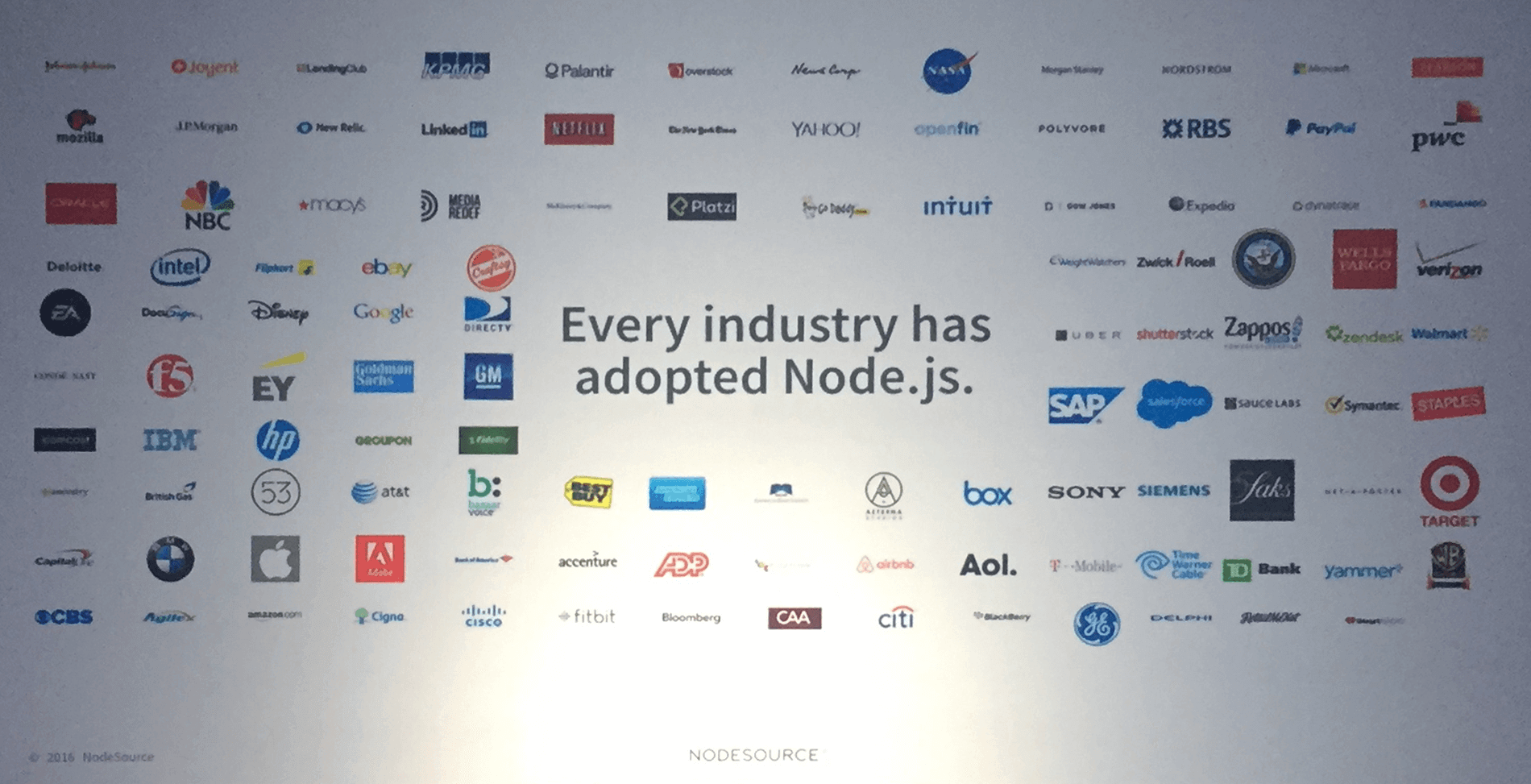 Every Industry has adopted Node.js