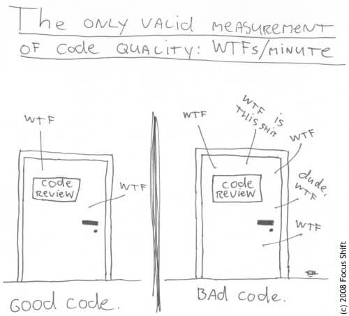 JavaSctipr Clean Coding: The only valid measurement of code quality is WTFs/minute