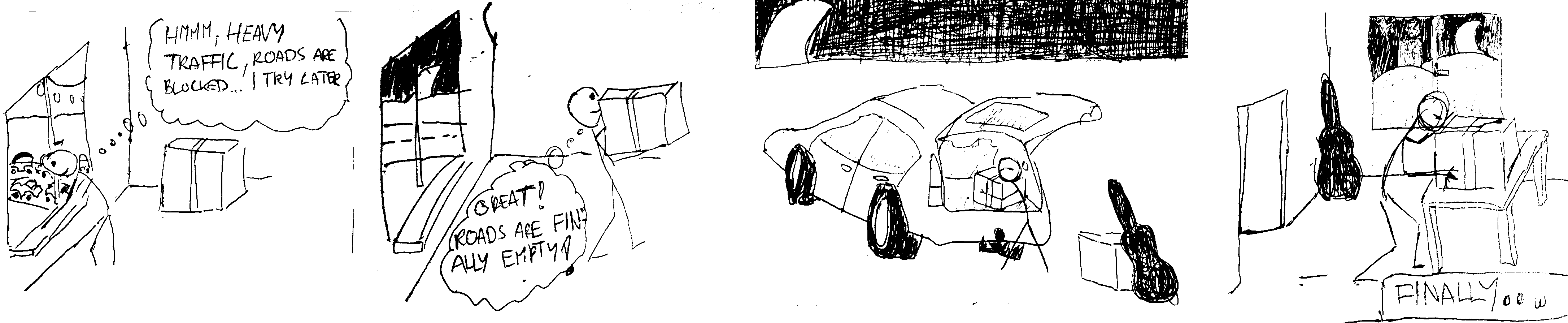 Illustration for synchronous non-blocking I/O