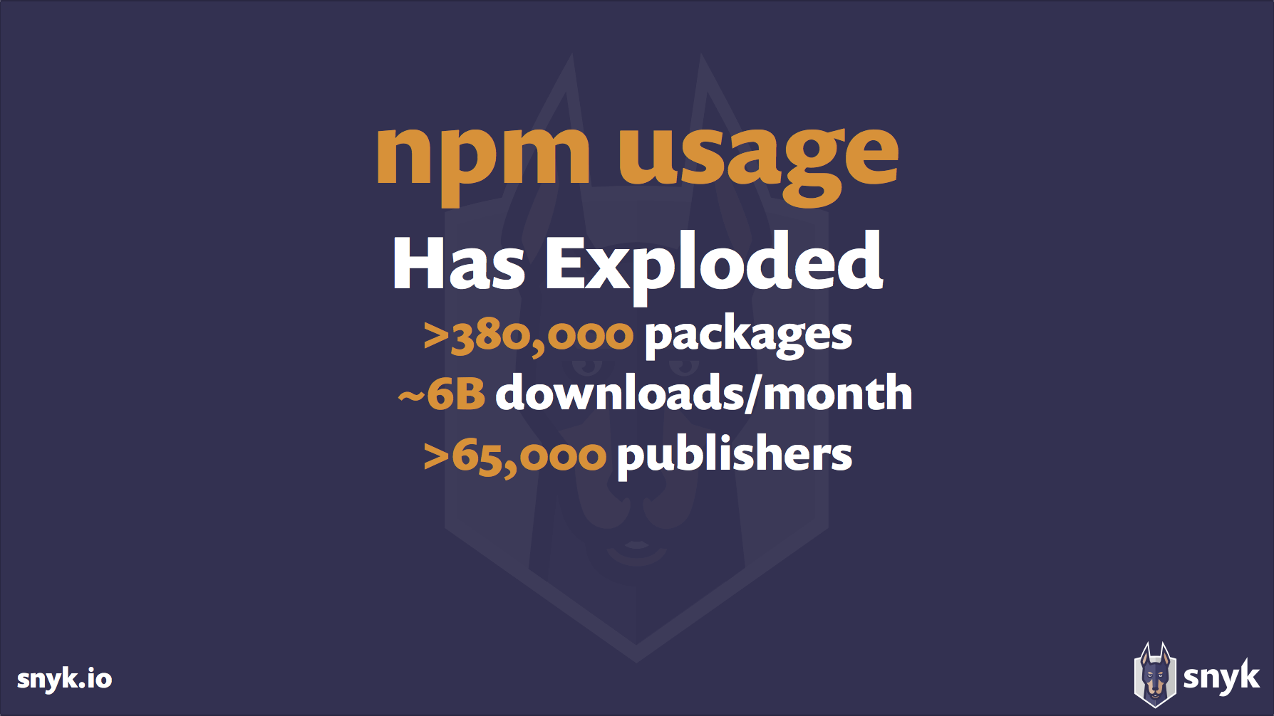 npm Usage has Exploded