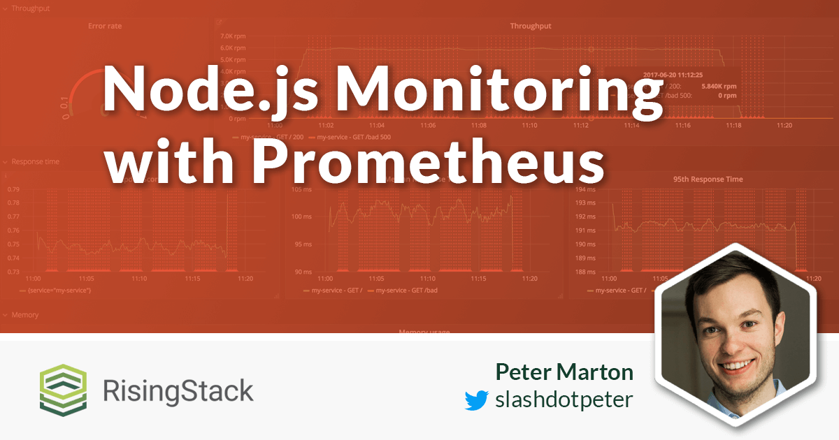 Node js monitoring with prometheus